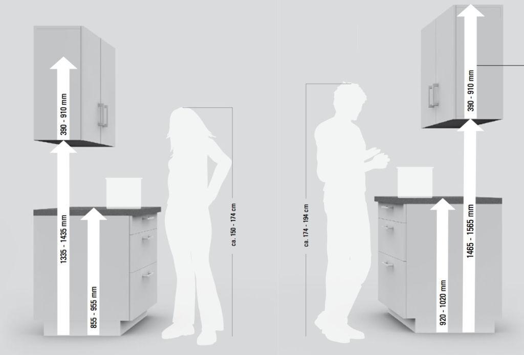 Все виды размеров, как навесных шкафов, так и напольных, должны рассматриваться индивидуально