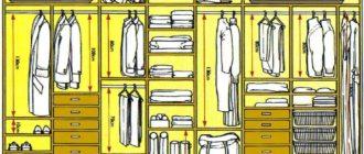 3 варианта наполнения шкафа купе разных размеров