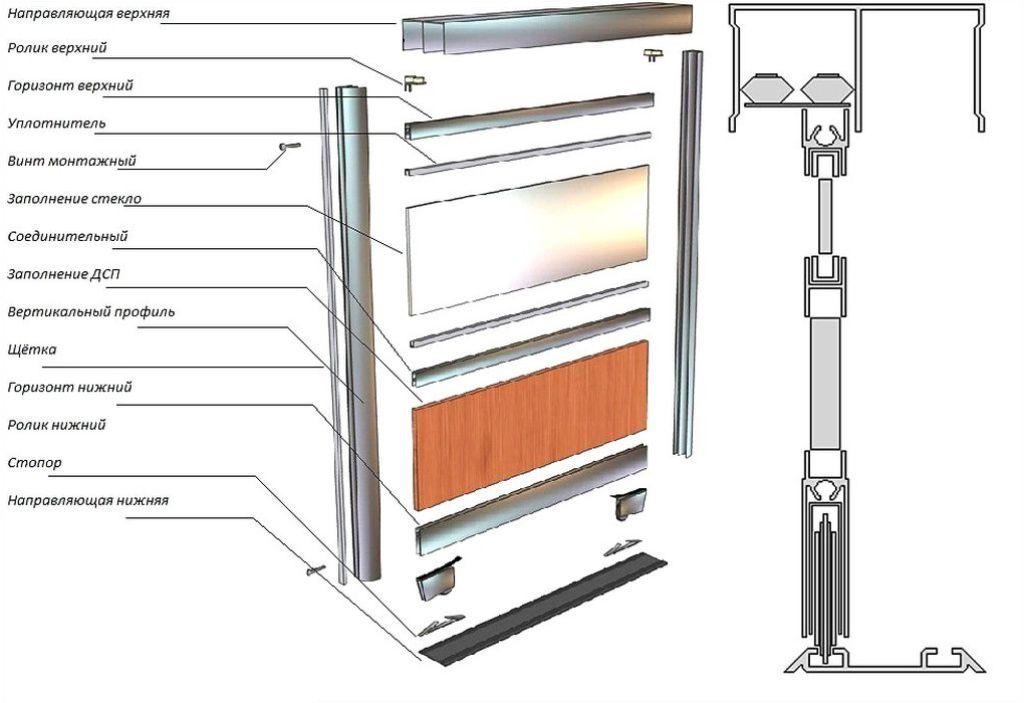 Полная схема сборки наполнения и фурнитуры двери шкафа-купе
