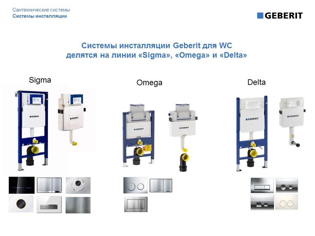 Geberit предлагает модели инсталляции, которые могут использовать крупные люди
