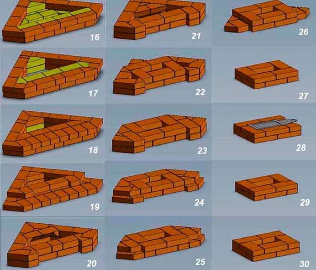 При укладке камней на уголки и металлические листы перекрытий раствор использовать не нужно, достаточно заполнить боковые щели между кирпичами