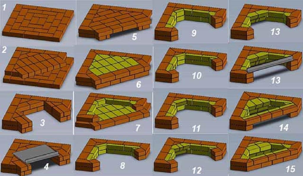 Кладка углового камина из кирпича ведется согласно порядовкам в такой последовательности