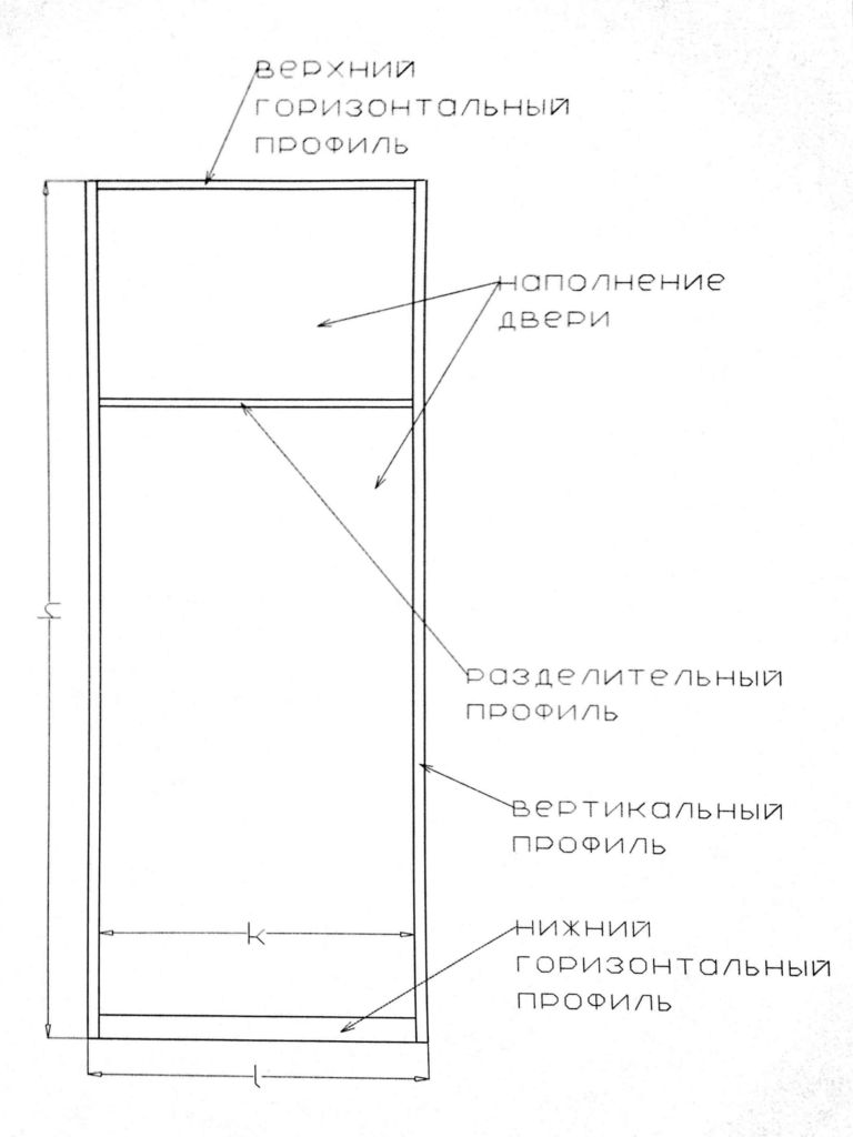 Правильный расчет размера дверей шкафа-купе (+калькулятор)