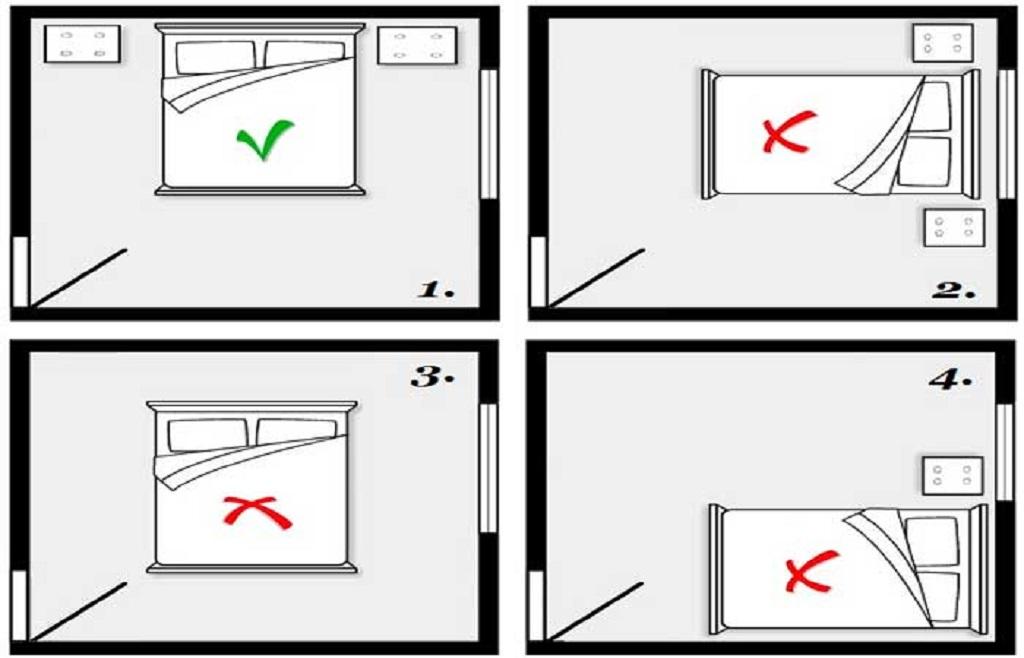 Кровать по фен шуй расположение относительно двери