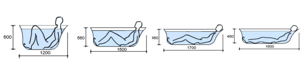 Длина, ширина и глубина чаши подбирается под потребности конкретных людей