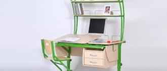 Как подобрать высоту письменного стола в зависимости от роста пользователя