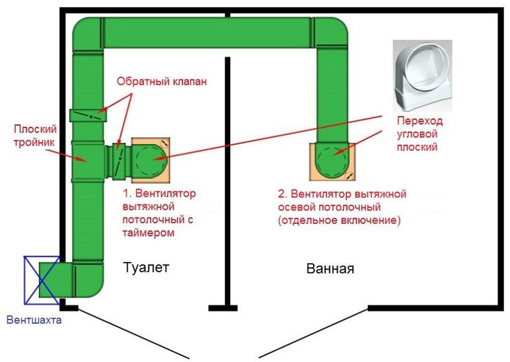 Схема вентиляции для раздельного санузла в квартире