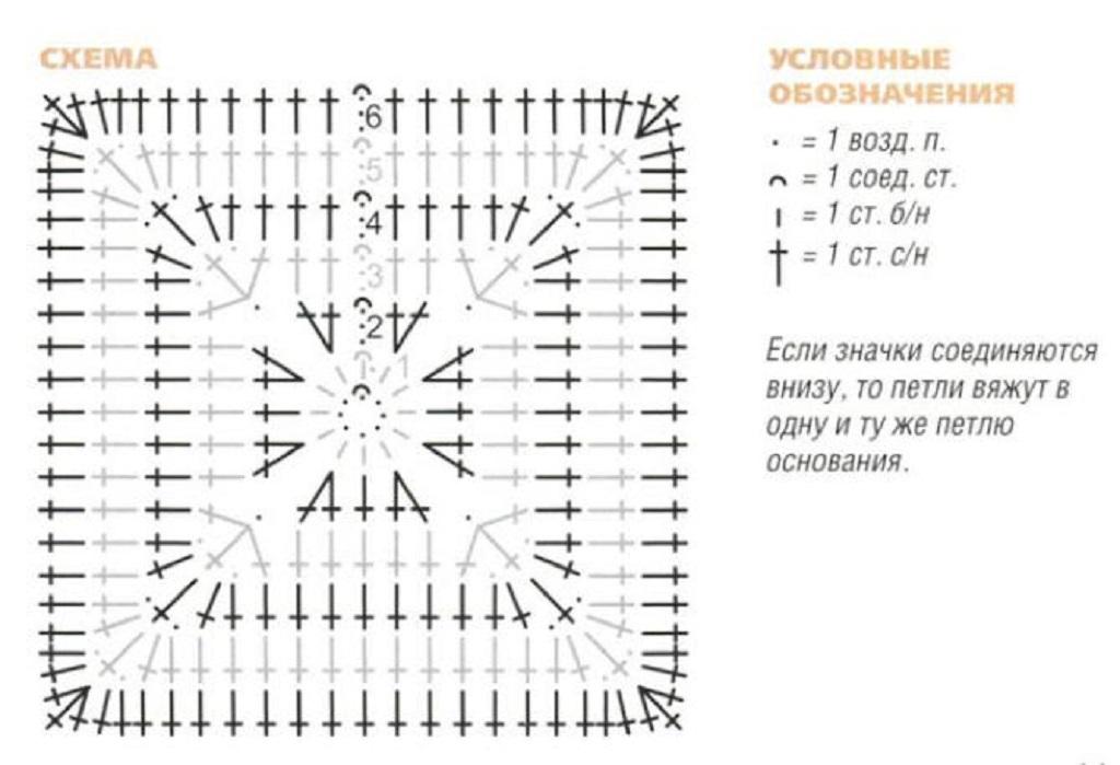 Схема вязания квадратного коврика крючком