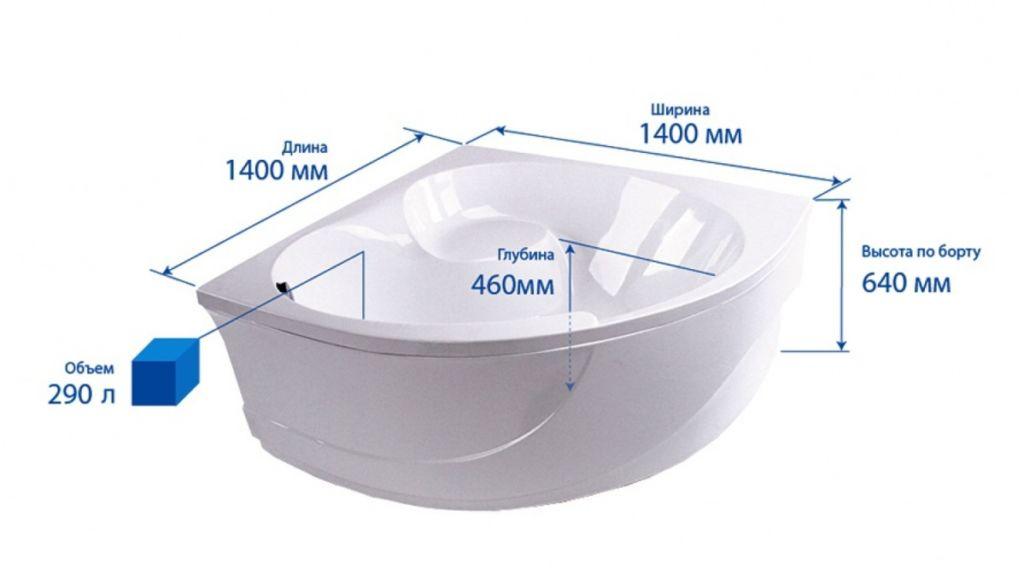 Угловые ванны также могут иметь различные размеры