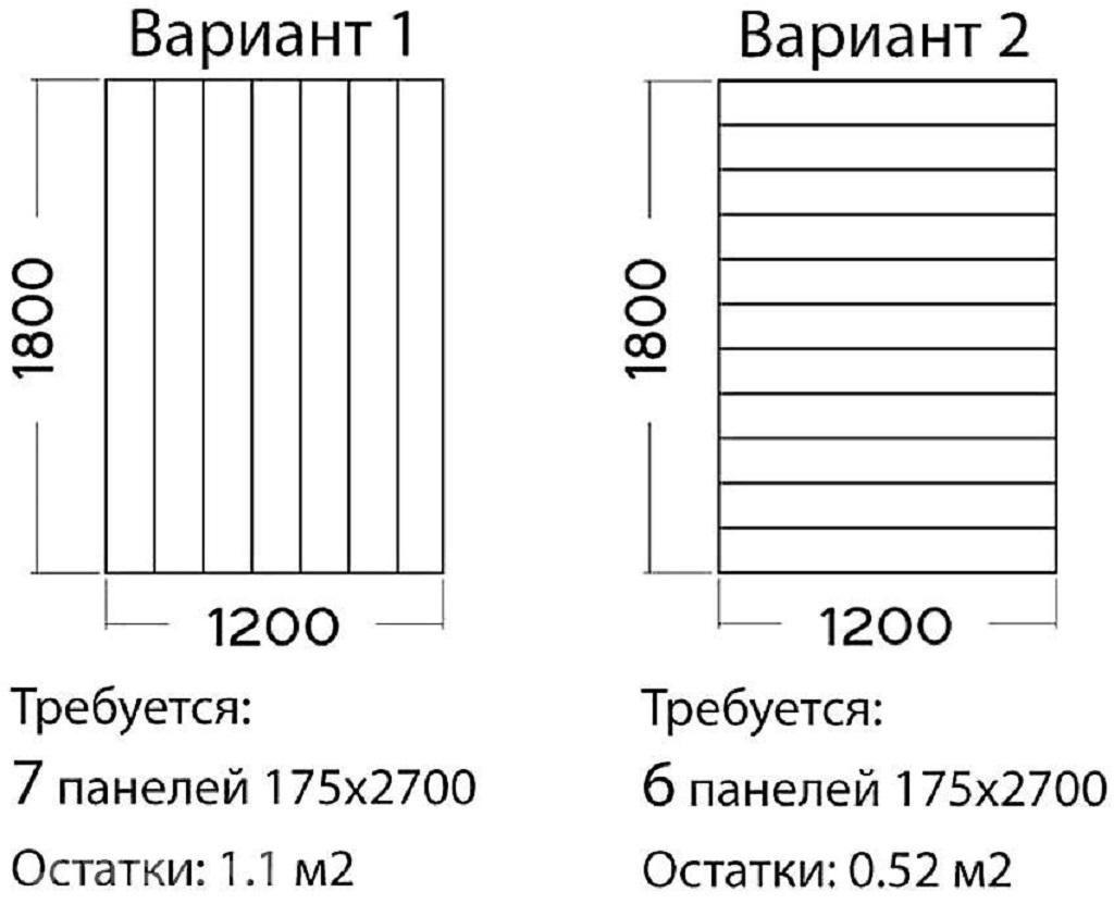 Пример расчета нужного количества панелей