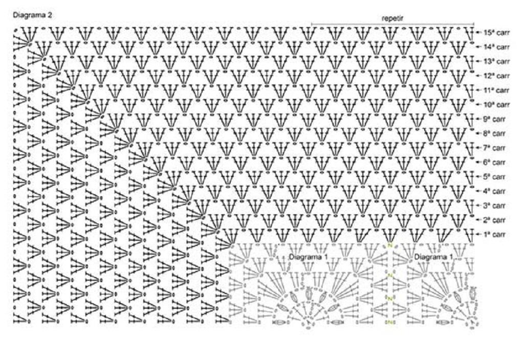 Схема 1, вязания прямоугольного коврика крючком